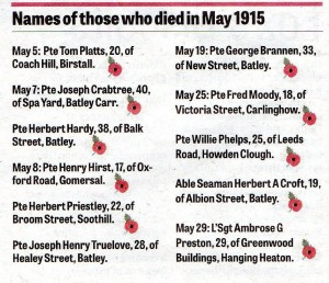 Remembering the Fallen May 1914